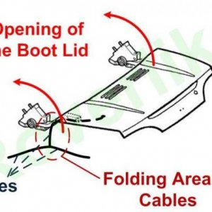 Boot Lid and Cables v3 2